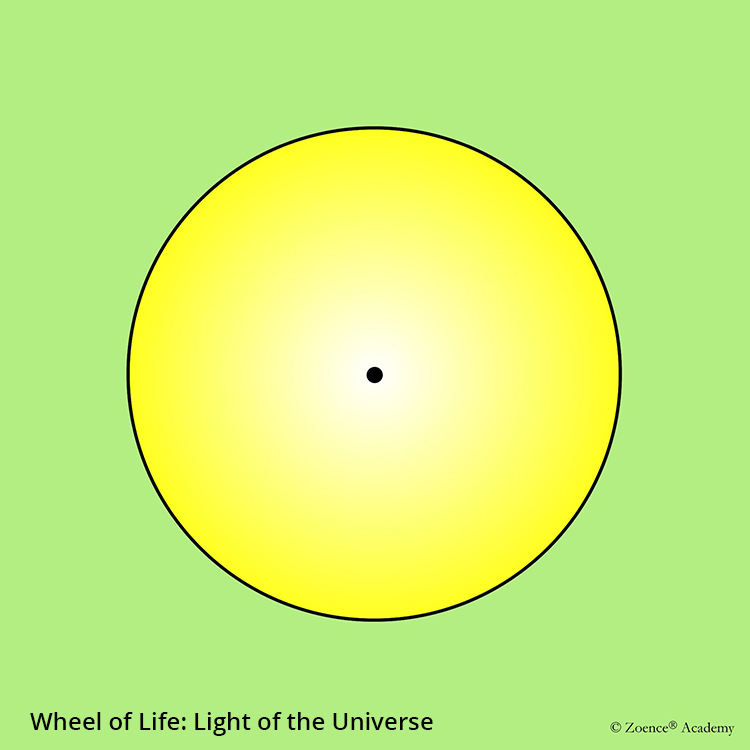 Wheel of Life: Light of the Universe