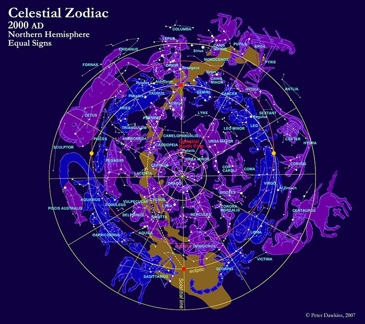 Celestial zodiac