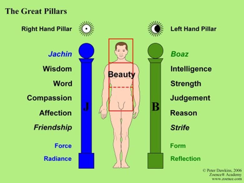 Great pillars