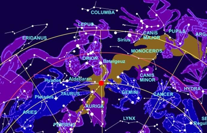 Pleiades zodiac
